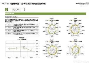 系統別資質の評価シート