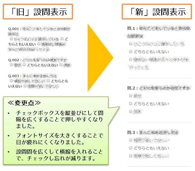 change_questions